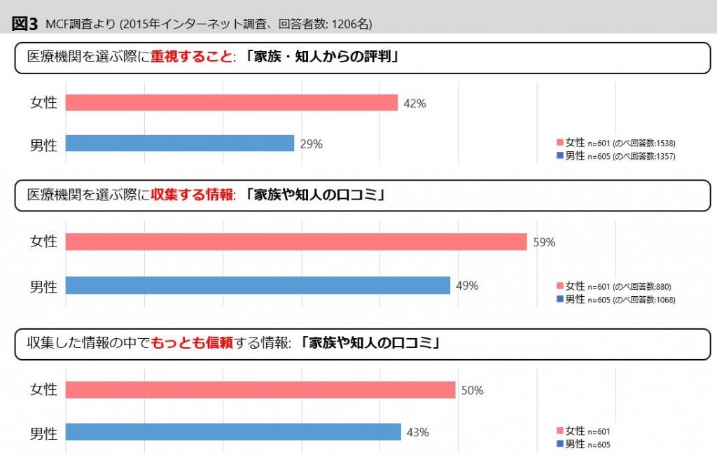 graph3-4