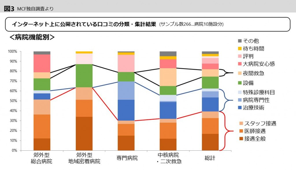graph6-3-2